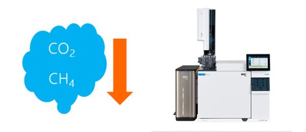 El Reformulyzer M4 de AC-PAC amplía sus rango de análisis de compuestos en gasolina para las normas ASTM D6839-21 e ISO 22854