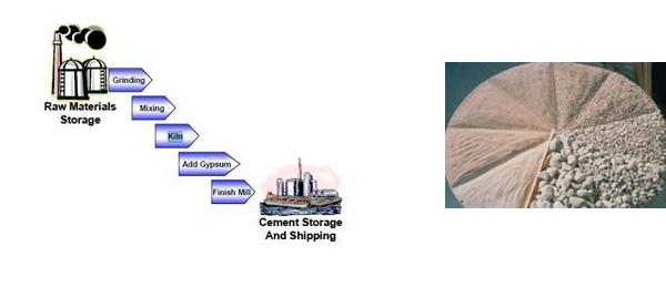 Equipos de medida de tamaño de partícula por difracción Láser e imagen de Microtrac
